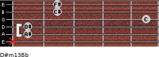 D#m13/Bb for guitar on frets x, 1, 1, 5, 2, 2