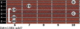 D#m13/Bb add(7) guitar chord