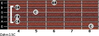 D#m13/C for guitar on frets 8, 4, 4, 5, 4, 6
