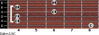 D#m13/C for guitar on frets 8, 4, 4, 6, 4, 6