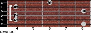 D#m13/C for guitar on frets 8, 4, 4, 8, 4, 6
