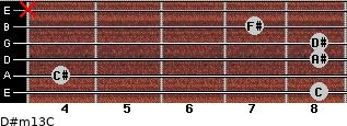 D#m13/C for guitar on frets 8, 4, 8, 8, 7, x
