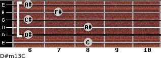 D#m13/C for guitar on frets 8, 6, 8, 6, 7, 6