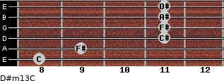 D#m13/C for guitar on frets 8, 9, 11, 11, 11, 11