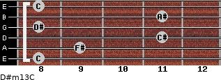 D#m13/C for guitar on frets 8, 9, 11, 8, 11, 8