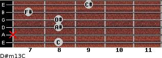 D#m13/C for guitar on frets 8, x, 8, 8, 7, 9