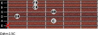 D#m13/C for guitar on frets x, 3, 1, 3, 2, 2