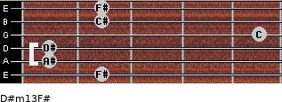 D#m13/F# for guitar on frets 2, 1, 1, 5, 2, 2