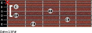 D#m13/F# for guitar on frets 2, 4, 1, 3, 1, x