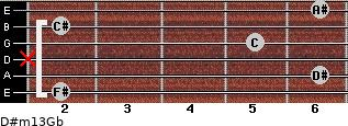 D#m13/Gb for guitar on frets 2, 6, x, 5, 2, 6