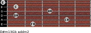 D#m13/Gb add(m2) guitar chord