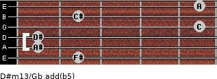 D#m13/Gb add(b5) guitar chord