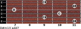 D#m13 add(7) for guitar on frets 11, 9, 10, 7, 11, 9