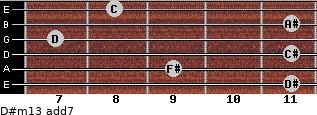D#m13 add(7) for guitar on frets 11, 9, 11, 7, 11, 8
