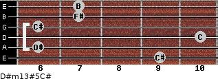 D#m13#5/C# for guitar on frets 9, 6, 10, 6, 7, 7