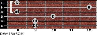 D#m13#5/C# for guitar on frets 9, 9, 10, 8, 12, 8