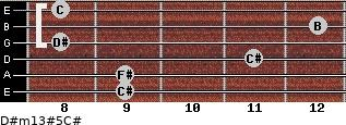 D#m13#5/C# for guitar on frets 9, 9, 11, 8, 12, 8