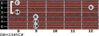 D#m13#5/C# for guitar on frets 9, 9, 9, 8, 12, 8