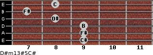 D#m13#5/C# for guitar on frets 9, 9, 9, 8, 7, 8