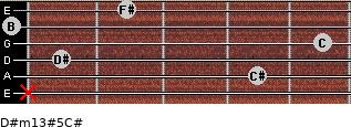 D#m13#5/C# for guitar on frets x, 4, 1, 5, 0, 2