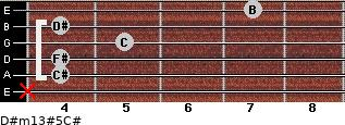 D#m13#5/C# for guitar on frets x, 4, 4, 5, 4, 7