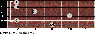 D#m13#5/Db add(m2) guitar chord