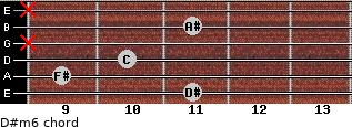 D#m6 for guitar on frets 11, 9, 10, x, 11, x