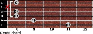 D#m6 for guitar on frets 11, 9, 8, 8, x, 8