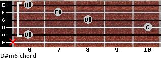D#m6 for guitar on frets x, 6, 10, 8, 7, 6