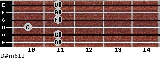 D#m6/11 for guitar on frets 11, 11, 10, 11, 11, 11