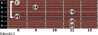 D#m6/11 for guitar on frets 11, 11, 8, 11, 9, 8