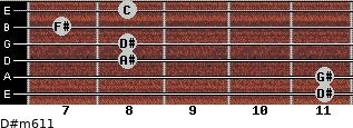 D#m6/11 for guitar on frets 11, 11, 8, 8, 7, 8