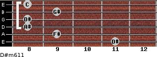 D#m6/11 for guitar on frets 11, 9, 8, 8, 9, 8