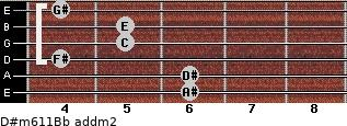 D#m6/11/Bb add(m2) guitar chord