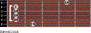 D#m6/11/Gb for guitar on frets 2, 1, 1, 1, 1, 4