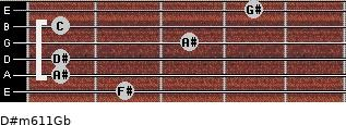 D#m6/11/Gb for guitar on frets 2, 1, 1, 3, 1, 4