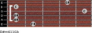 D#m6/11/Gb for guitar on frets 2, 1, 1, 5, 1, 4