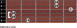 D#m6/11/Gb for guitar on frets 2, 1, 1, 5, 4, 4