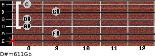D#m6/11/Gb for guitar on frets x, 9, 8, 8, 9, 8