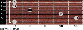 D#m6/11#5/B for guitar on frets 7, 11, 10, 8, 7, 7