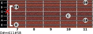 D#m6/11#5/B for guitar on frets 7, 11, 10, x, 7, 11