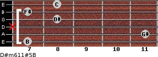 D#m6/11#5/B for guitar on frets 7, 11, x, 8, 7, 8