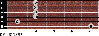 D#m6/11#5/B for guitar on frets 7, 3, 4, 4, 4, 4