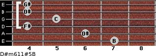 D#m6/11#5/B for guitar on frets 7, 6, 4, 5, 4, 4