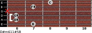 D#m6/11#5/B for guitar on frets 7, 6, 6, x, 7, 8