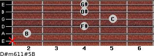 D#m6/11#5/B for guitar on frets x, 2, 4, 5, 4, 4