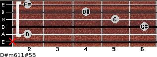 D#m6/11#5/B for guitar on frets x, 2, 6, 5, 4, 2