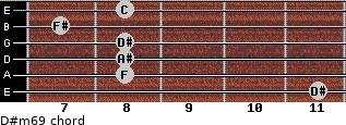 D#m6/9 for guitar on frets 11, 8, 8, 8, 7, 8