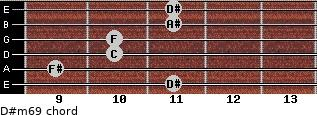 D#m6/9 for guitar on frets 11, 9, 10, 10, 11, 11