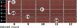 D#m6/9 for guitar on frets 11, 9, 8, 10, x, 8